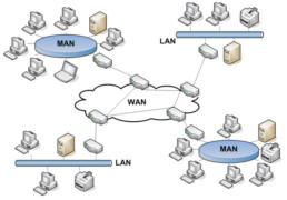 tipologie di rete